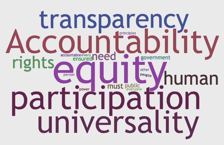basic principles of human rights